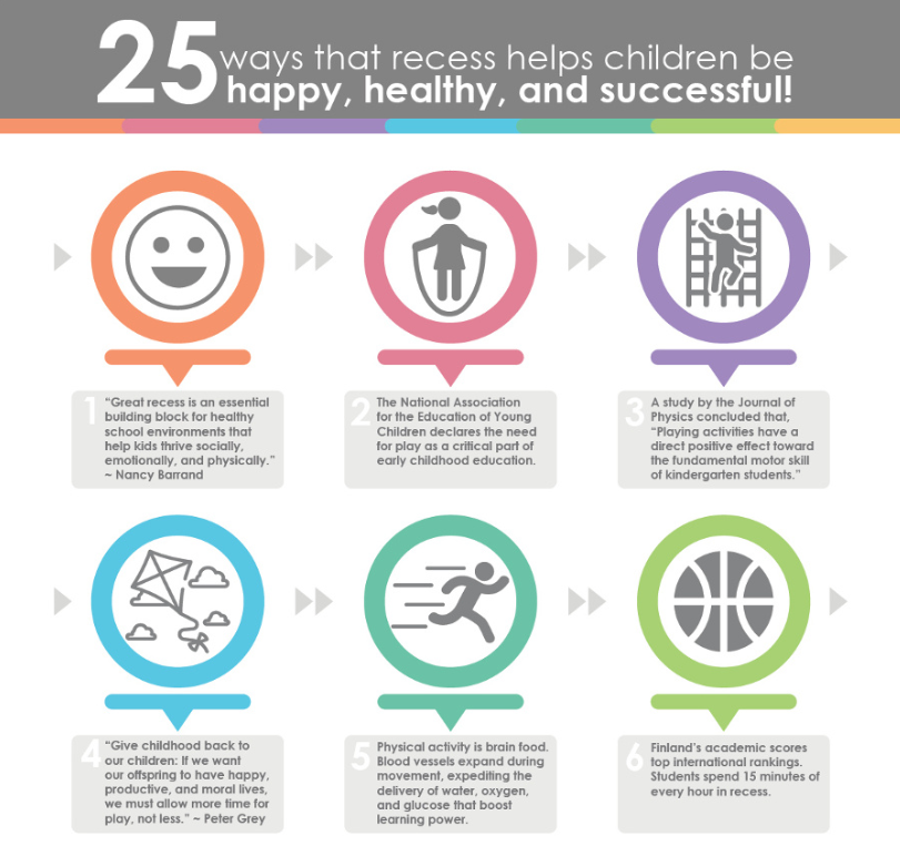 25 Ways That Recess Helps Children Be Happy Healthy And
