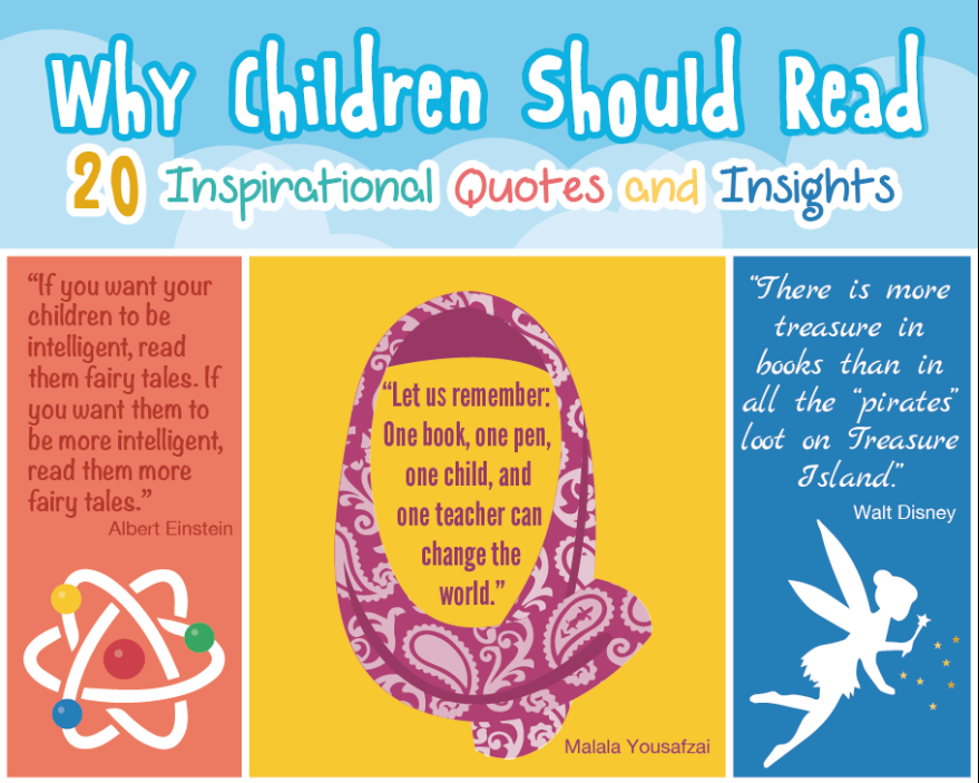 Why Children Should Read: 20 Inspirational Quotes and